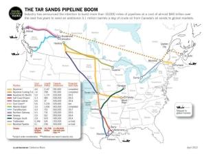 Pipeline-NA